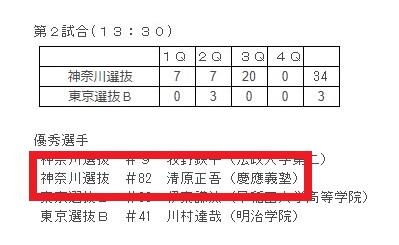 関東高等学校アメリカンフットボール地区対抗戦の成績