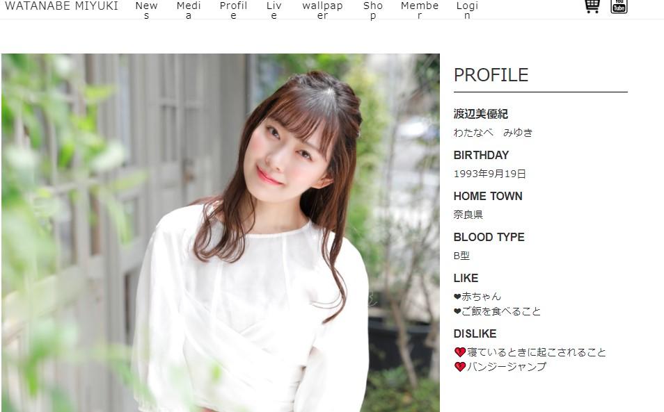 渡辺美優紀さんの誕生日