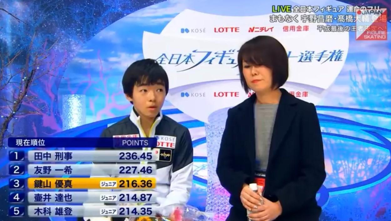 2018年全日本フィギュア選手権